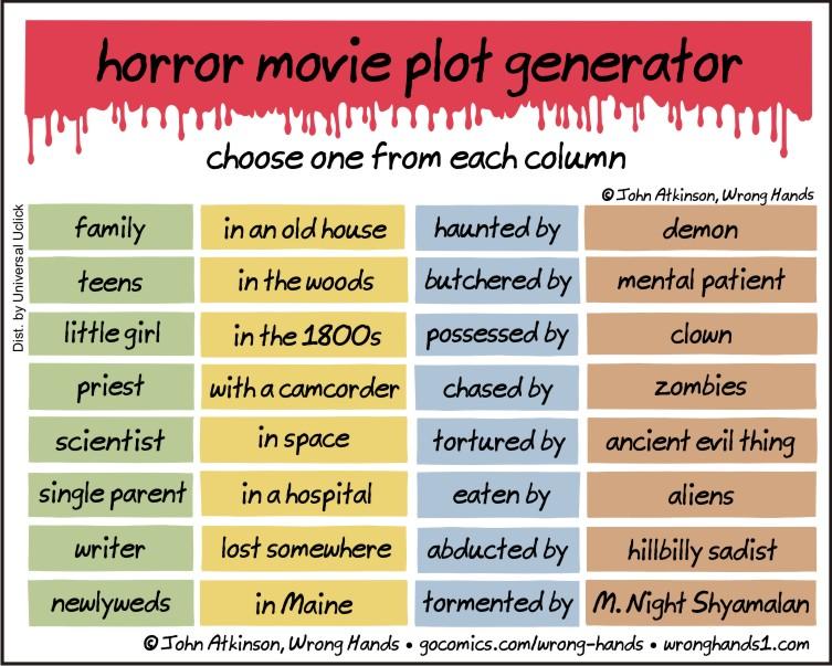 Horror Movie Plot Generator
